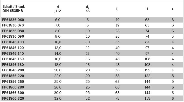 ARNO FP 618.6 - VARIAÇÕES