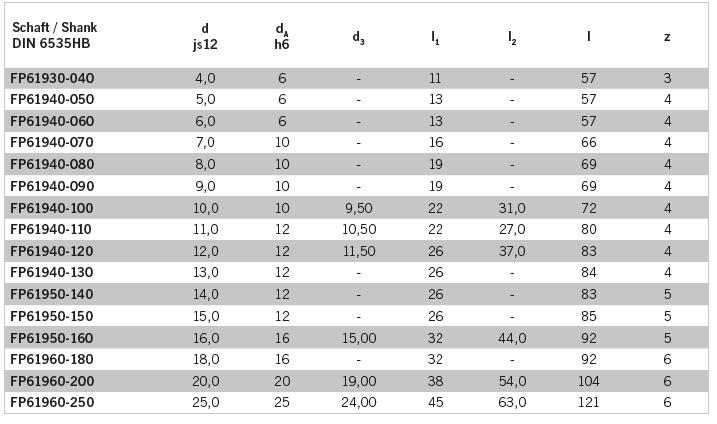 ARNO FP 619.0 - VARIAÇÕES